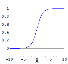 How to calculate probability with sigmoid output in feedforward neural network ?